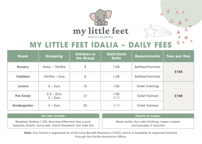 Idalia Daily Fees